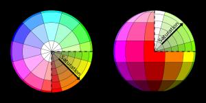 Kırmızıdan menekşeye , sarıdan yeşile ve maviden kırmızıya kadar 20 farklı renk görüyorsunuz.Üsten ve önden görünüşü görüyorsunuz